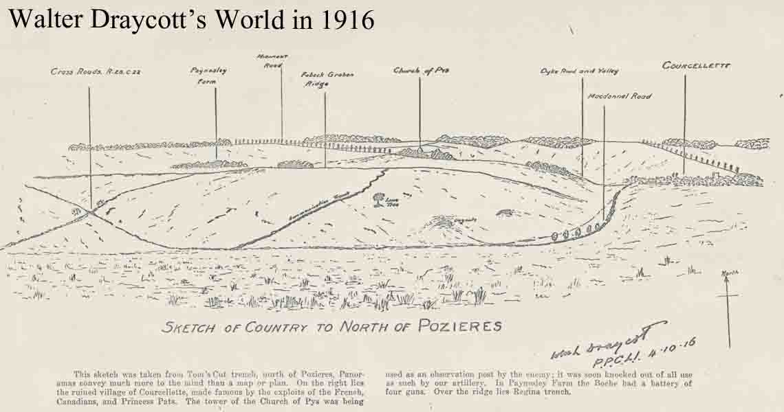 North-of-Pozieres_1916